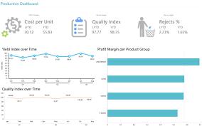 شركة تارغيت تكشف النقاب عن Decision Suite 2018، برمجية الجيل التالي من استخبارات الأعمال