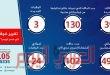 الصحة: تسجيل 39 حالة إيجابية جديدة لفيروس كورونا..و 3 وفيات